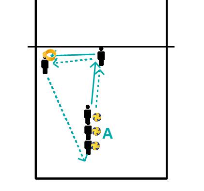 groep-1-bovenhands-spelen-op-de-korf