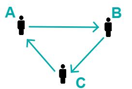 bovenhands-met-3-tallen-driehoek