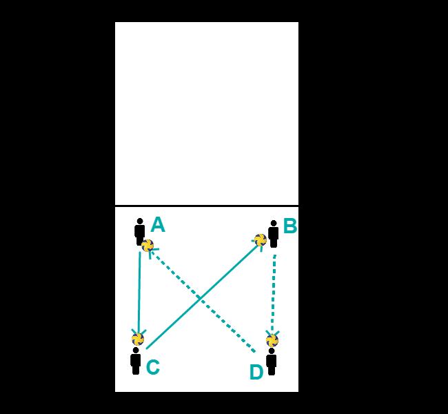 4-tallen-passen