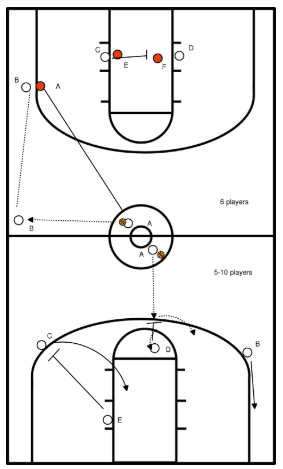 drill-centers-and-guard-forward-screening-3