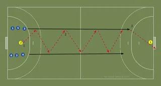 bal-snel-opbrengen-2-spelers-1