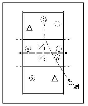 team-tegen-verdediging-2-5