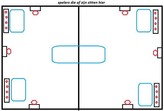 trefbal-spel-1-catwalk-trefbal-met-doeltjes