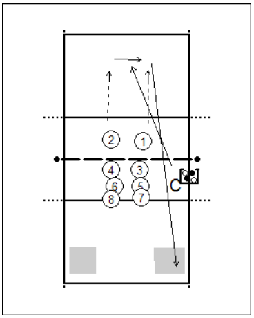 directed-3e-ball-in-backfield-1