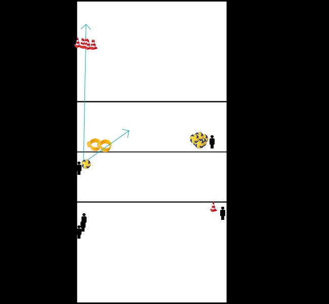 bal-tactisch-wegleggen-1