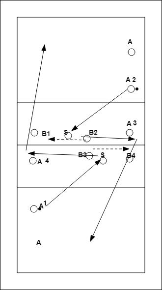 aanvallen-en-blokken-1