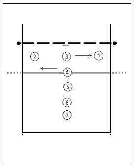 blokverplaatsing-zonder-bal-3