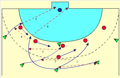 tegen-5-1-verdediging-achter-langs-in-startende-opbouw-1