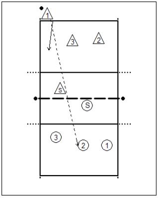 3-meter-aanval-12
