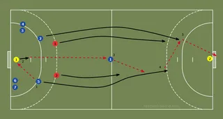 phase-2-fast-break-2v2