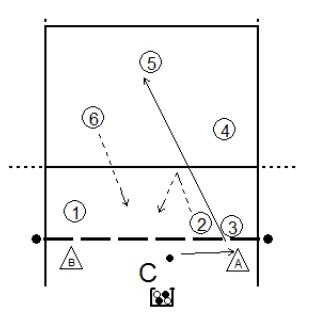 teamtraining-middenaanval-na-blok-1