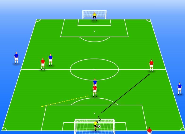 openen-breed-wedstrijdvorm-2-k-3-2-k--3