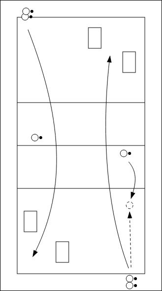 serveren-actie-1