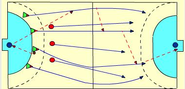 snelle-tegenaanval-4-tegen-3-1