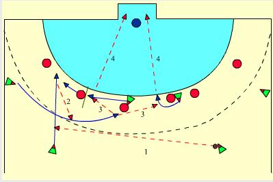 4-2-aanval-wissel-opbouw-hoek-1