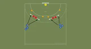 duo-verdedigen-tegen-1-aanvaller-1