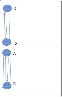 onderhands-bal-over-het-net-vanuit-achterveld-7