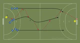 bal-snel-opbrengen-3-spelers-1