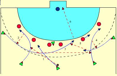 dubbele-wissel-hoek-opbouw