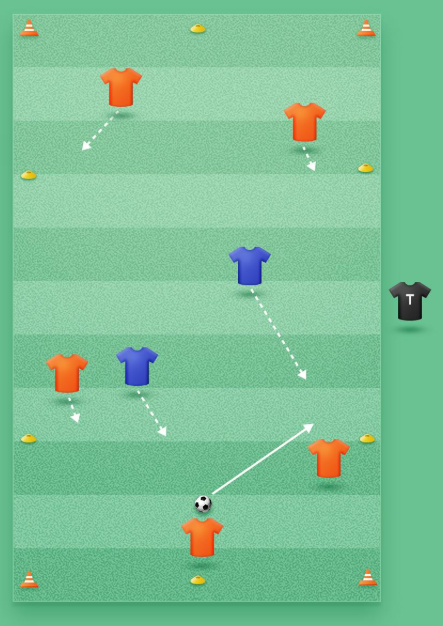 5-versus-2-game-of-positioning