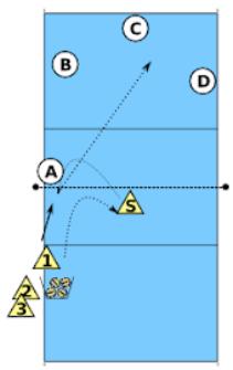aanvallen-en-scoren-9