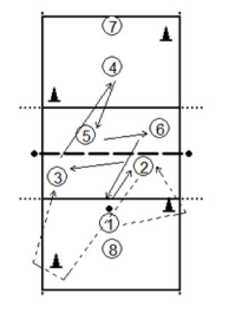 inspelen-met-rotatie-1