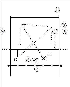 4-x-verdedigen-lang-kort-1