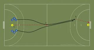 snelle-tegenaanval-1-1-1