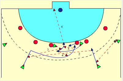dubbele-sper-in-het-midden-met-mogelijkheden-voor-eigen-kans-4-2-aanval--1