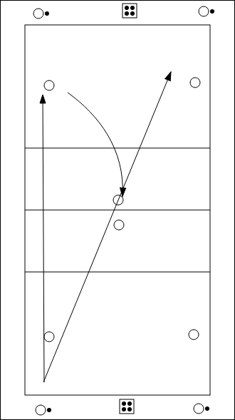 4-hoek-serve-receive-drill-2