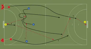 position-switch-and-fast-break-phase-2-2v2