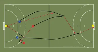 converting-to-second-phase-2v2