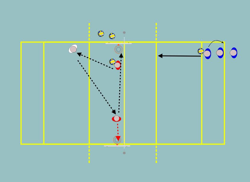 bovenhands-spelverdelers-en-libero-apart-1