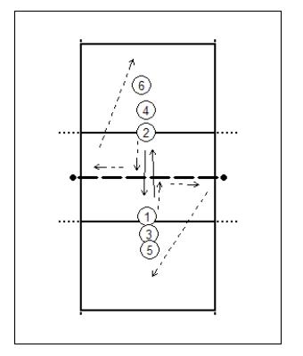 blok-en-verplaatsen-3