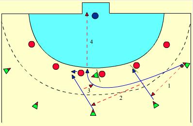in-starten-voor-afronding-sper-cs-klempel-1