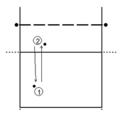 onderhands-overspelen-met-2-ballen-1