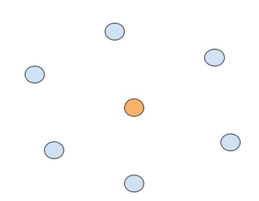 cirkel-bal-in-het-midden