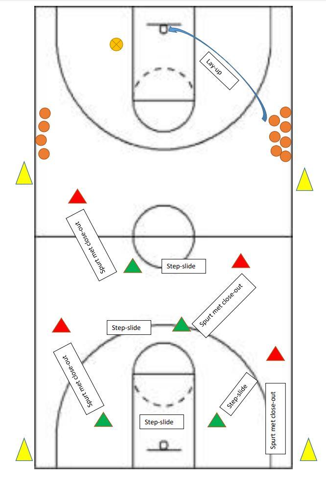 Fabulous Basketbal: oefeningen en trainingen - warming-up + conditie | YSP #WL42