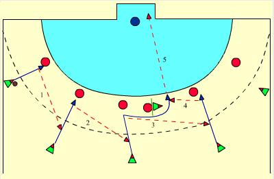 snelle-aanval-door-midden-1