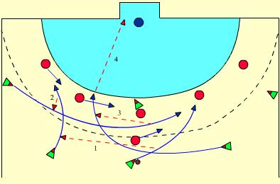 dubbele-wissel-tegen-5-1-verdediging-1