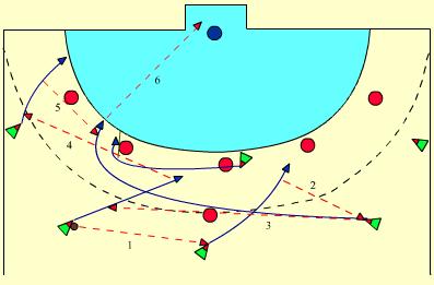 voor-sper-instartende-cs-opbouw-rondt-af-1