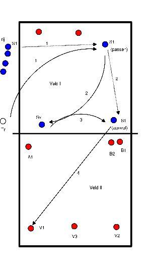 volleybal Henk-1