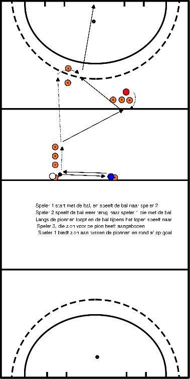 hockey Aanval opbouwen vanuit middenveld