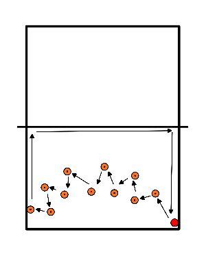 handbal Uitstappen verdediging