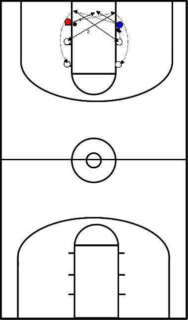 basketbal Team Pré-warm-up Game