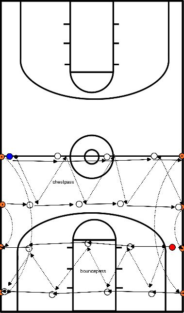 basketbal Warming-up met passing