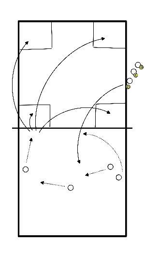 volleybal Opbouw + gericht spelen