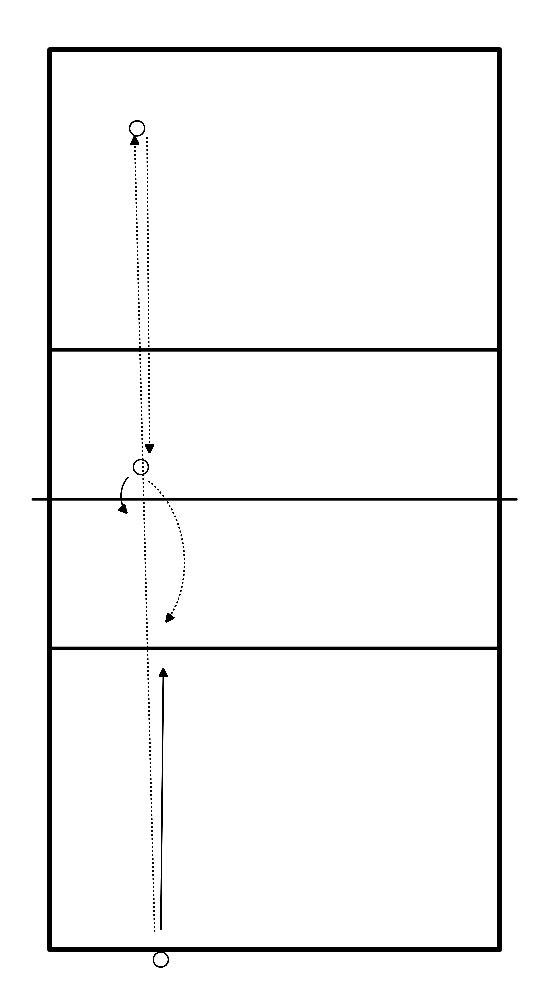 volleybal Opslag-receptie-1 ste tijd aanval