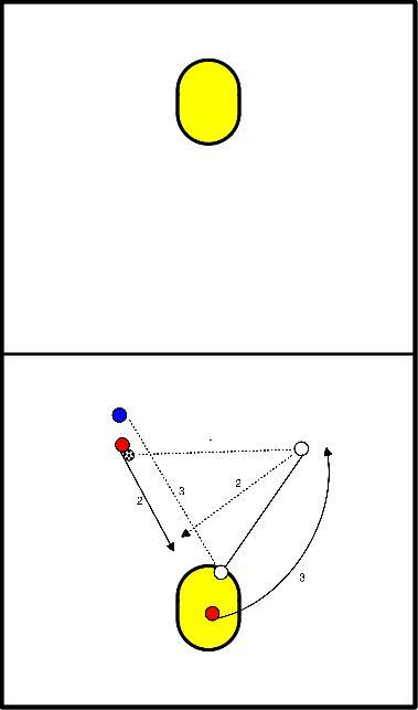 korfbal Doordraai Doorloop