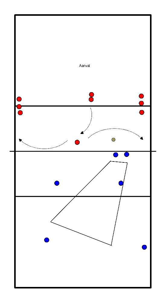 volleybal Verdediging aanval (opstelling)